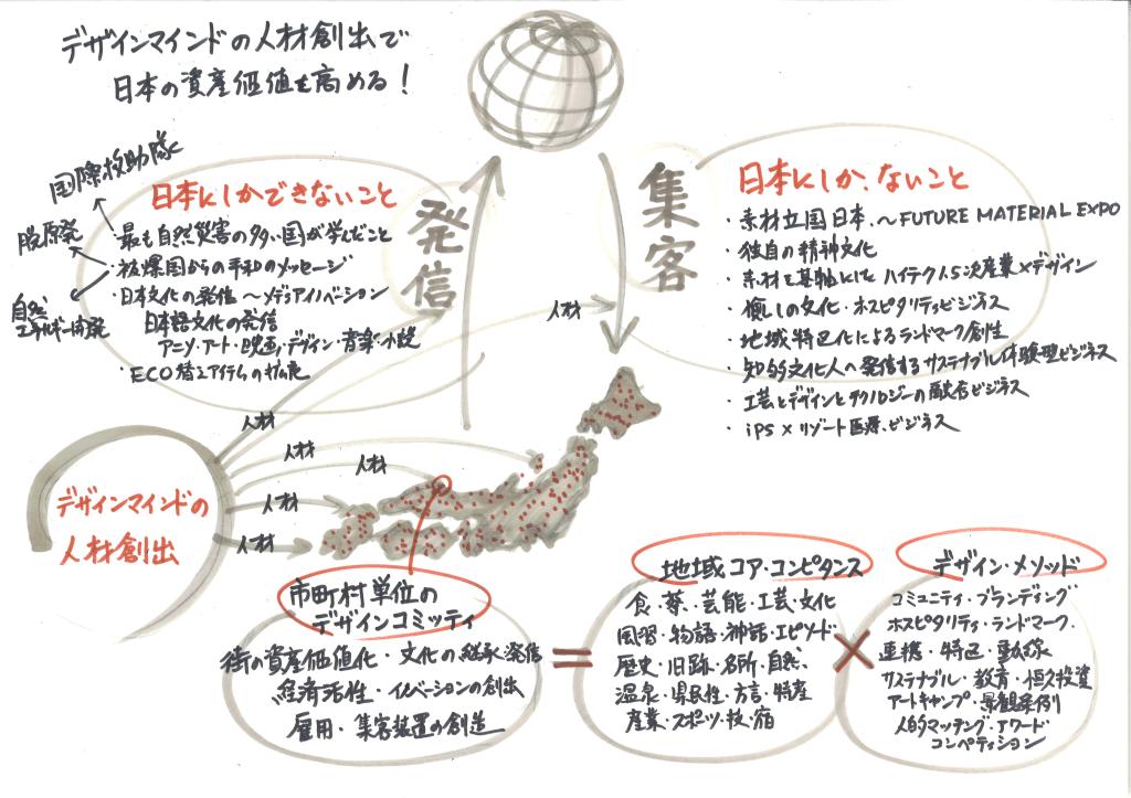 (c)Chiaki Murata