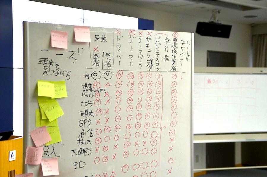 グループでニーズ分析の様子 撮影:筆者